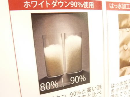 ダウン80%と90%比較